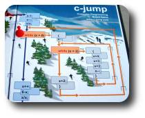 c-jump loop. Click for larger image